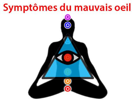 mauvais-oeil-symptomes