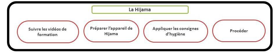 hhijama